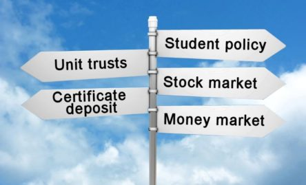 investment choices signpost