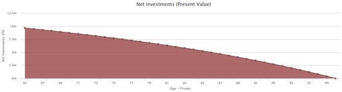 PvtClientsGraph1
