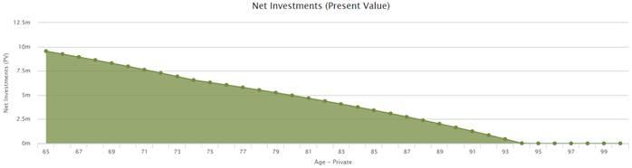 PvtClientsGraph2