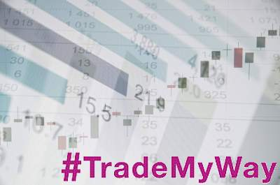 speculating #TradeMyWay iTrade