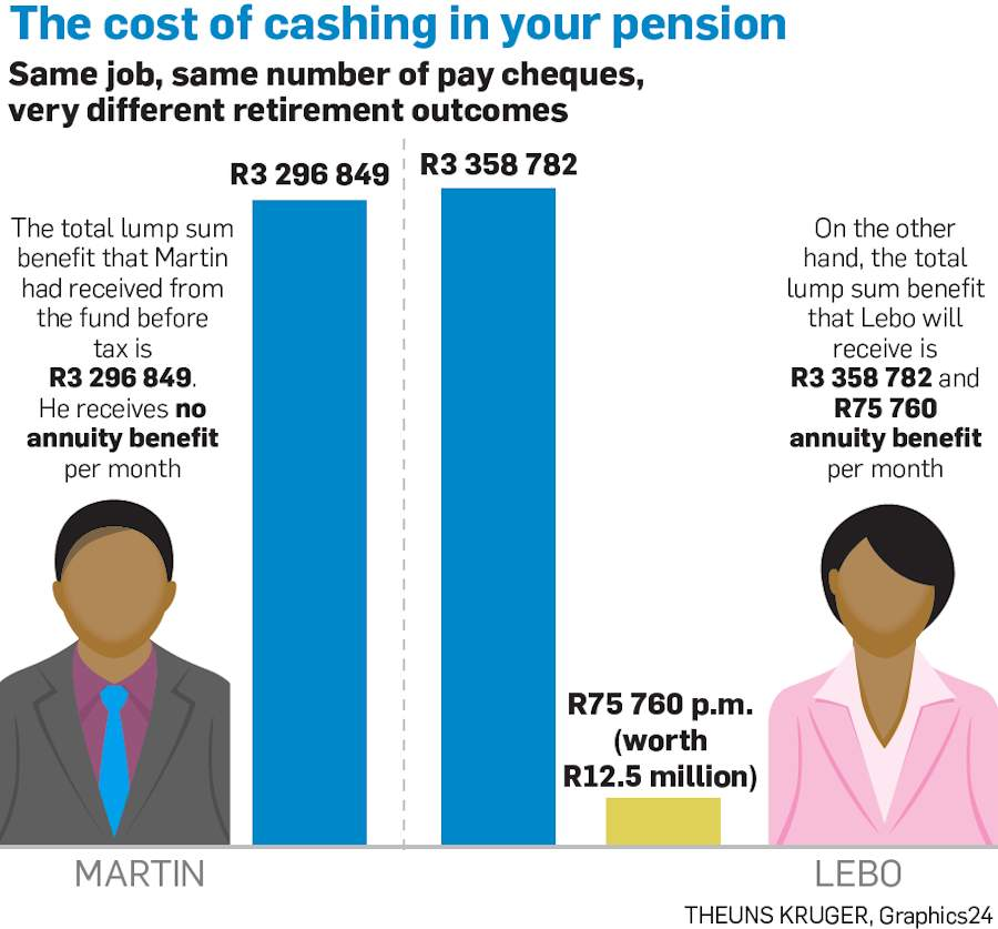 The cost of cashing in your pension